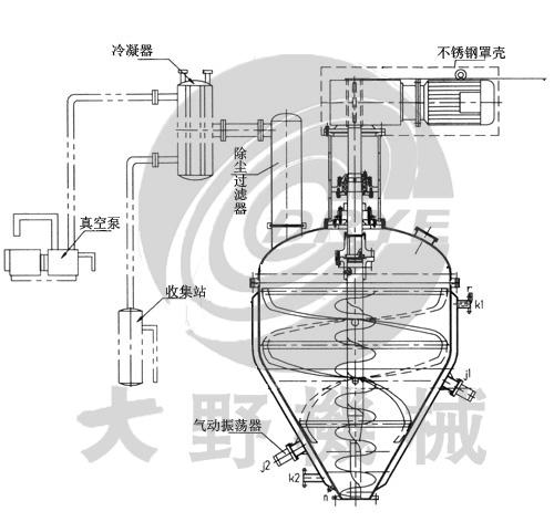日本大野机械立式螺带混合机产品工艺设计图