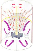日本大野机械分散机内部结构图