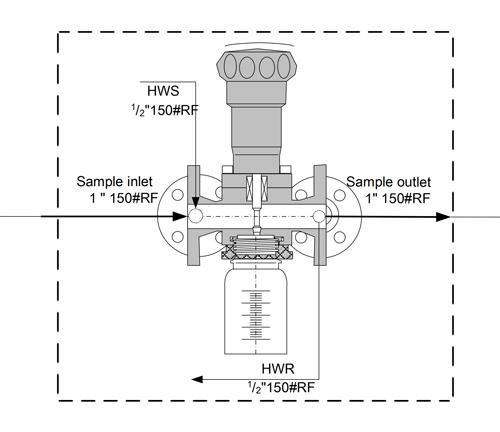 大野机械DSP-IA型液体在线式采样器结构图